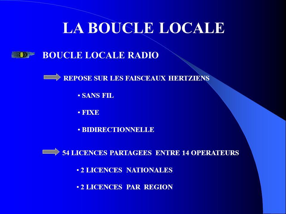 LA BOUCLE LOCALE BOUCLE LOCALE RADIO