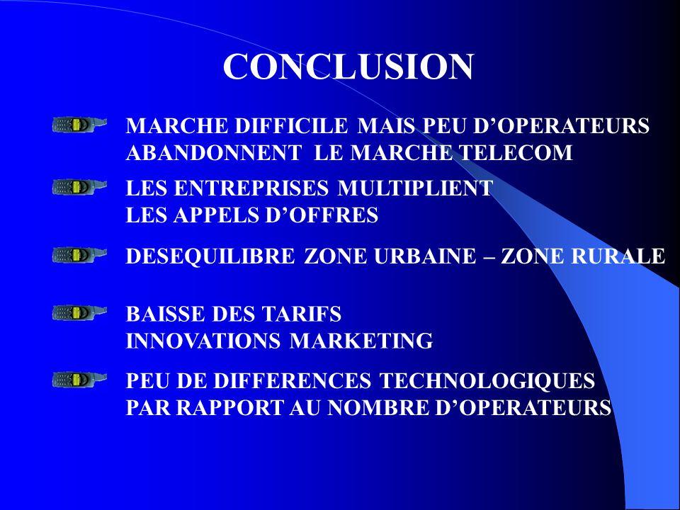 CONCLUSION MARCHE DIFFICILE MAIS PEU D'OPERATEURS