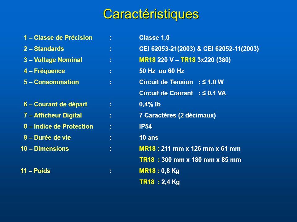 Caractéristiques 1 – Classe de Précision : Classe 1,0