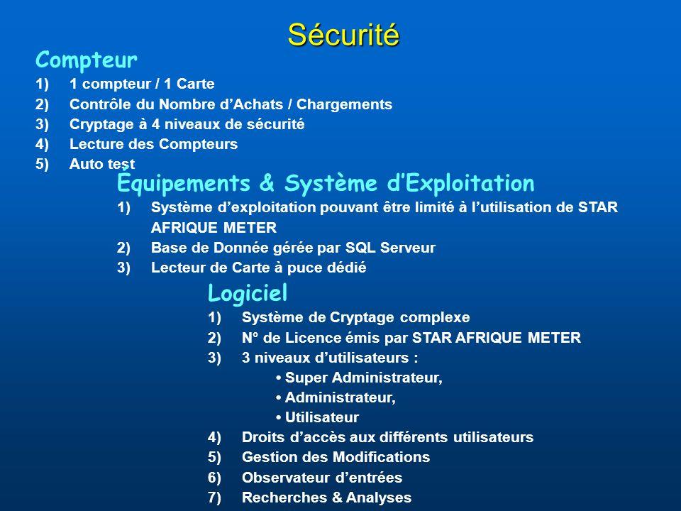 Sécurité Compteur Équipements & Système d'Exploitation Logiciel