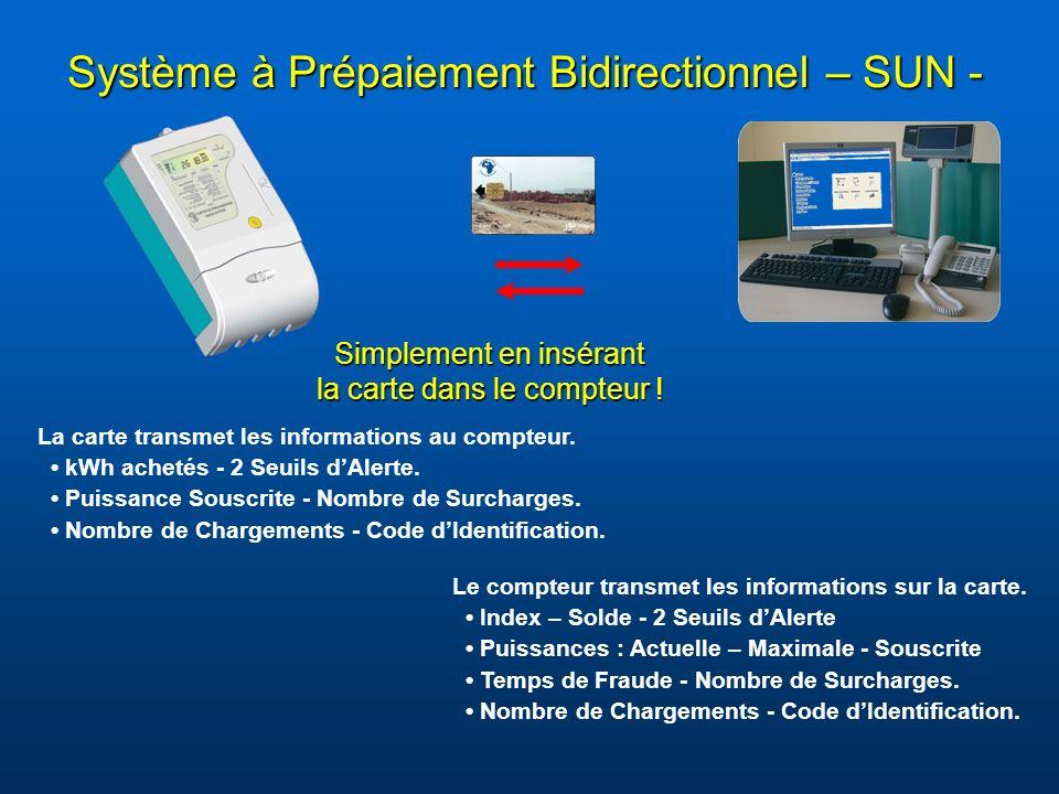 Système à Prépaiement Bidirectionnel – SUN -