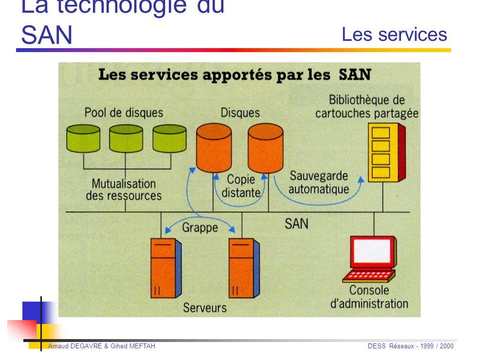 La technologie du SAN Les services