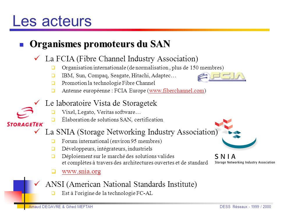 Les acteurs Organismes promoteurs du SAN
