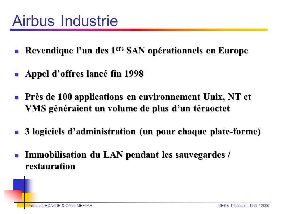 Airbus Industrie Revendique l'un des 1ers SAN opérationnels en Europe