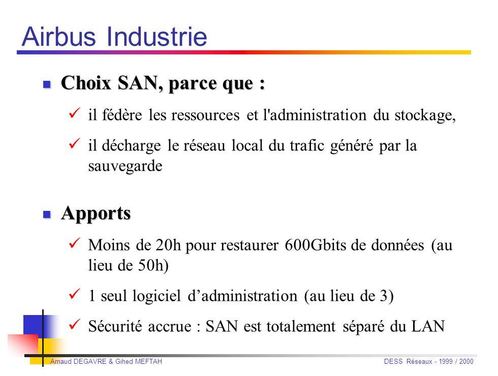 Airbus Industrie Choix SAN, parce que : Apports