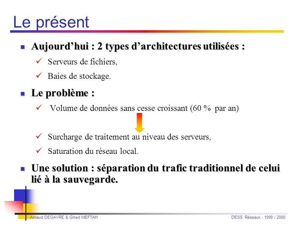 Le présent Aujourd'hui : 2 types d'architectures utilisées :