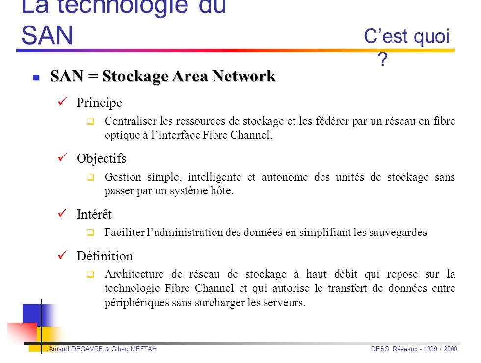 La technologie du SAN C'est quoi SAN = Stockage Area Network