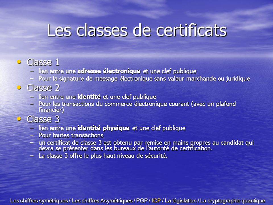 Les classes de certificats