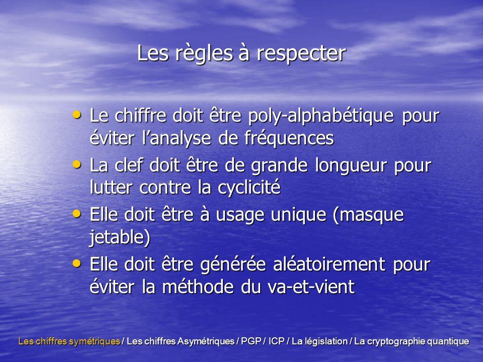 Les règles à respecterLe chiffre doit être poly-alphabétique pour éviter l'analyse de fréquences.
