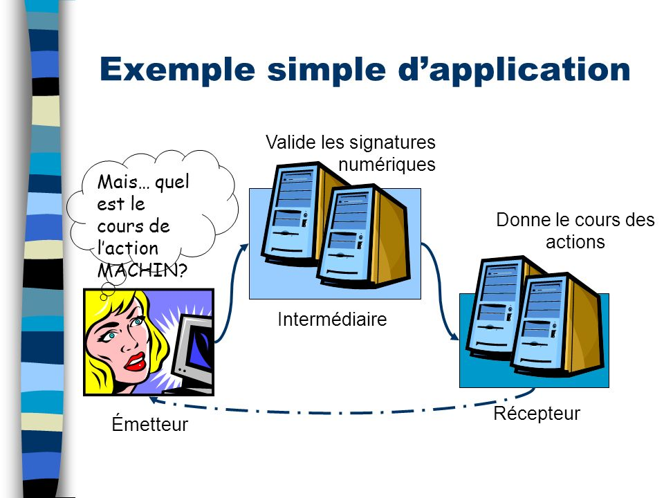 Exemple simple d'application