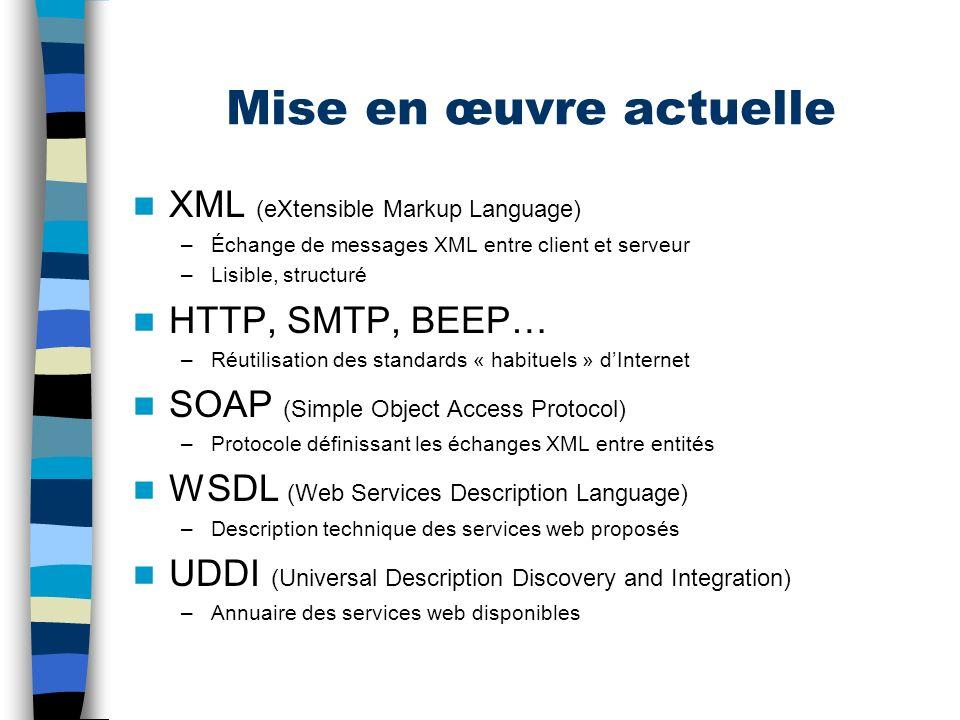 Mise en œuvre actuelle XML (eXtensible Markup Language)