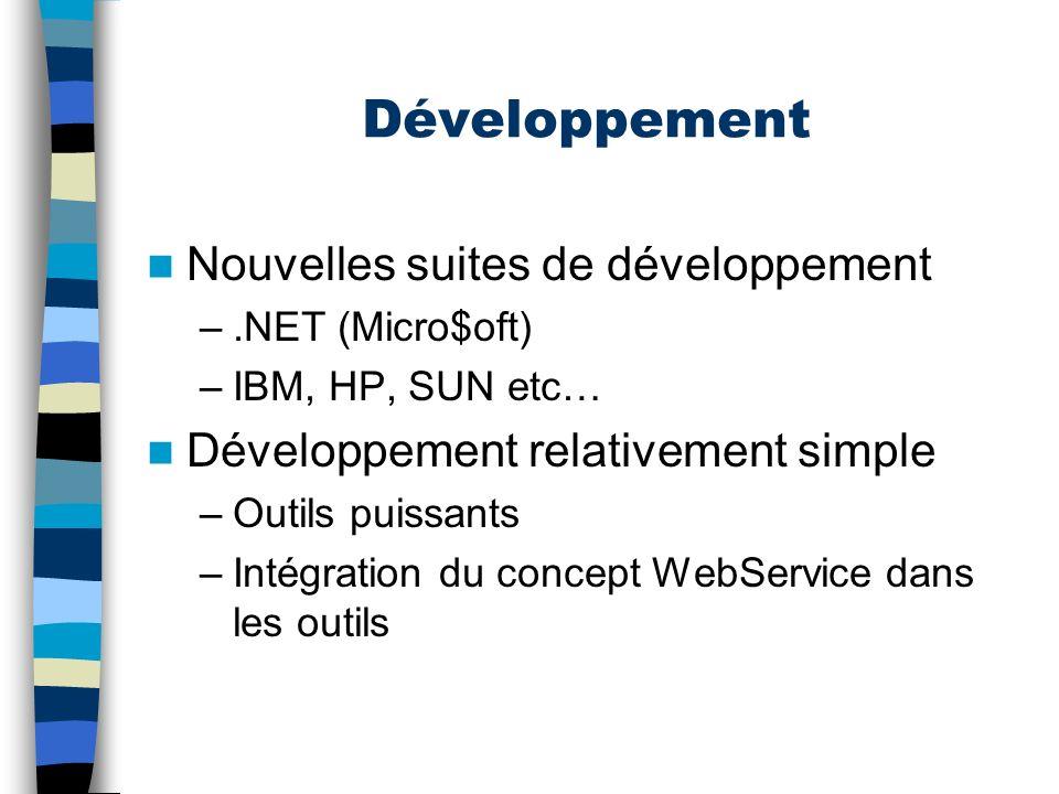 Développement Nouvelles suites de développement