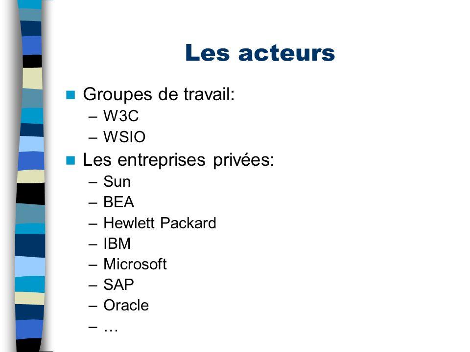 Les acteurs Groupes de travail: Les entreprises privées: W3C WSIO Sun