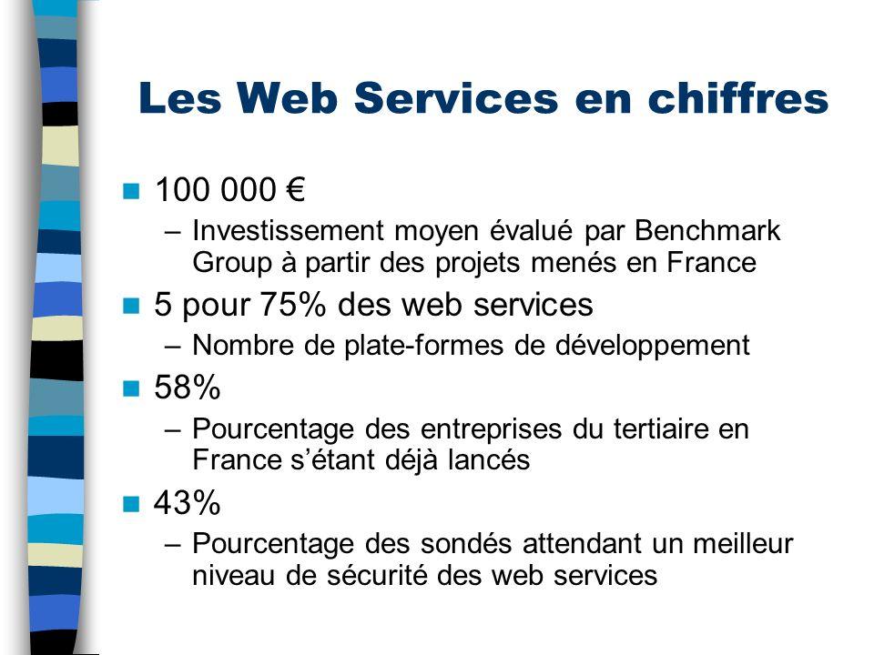 Les Web Services en chiffres