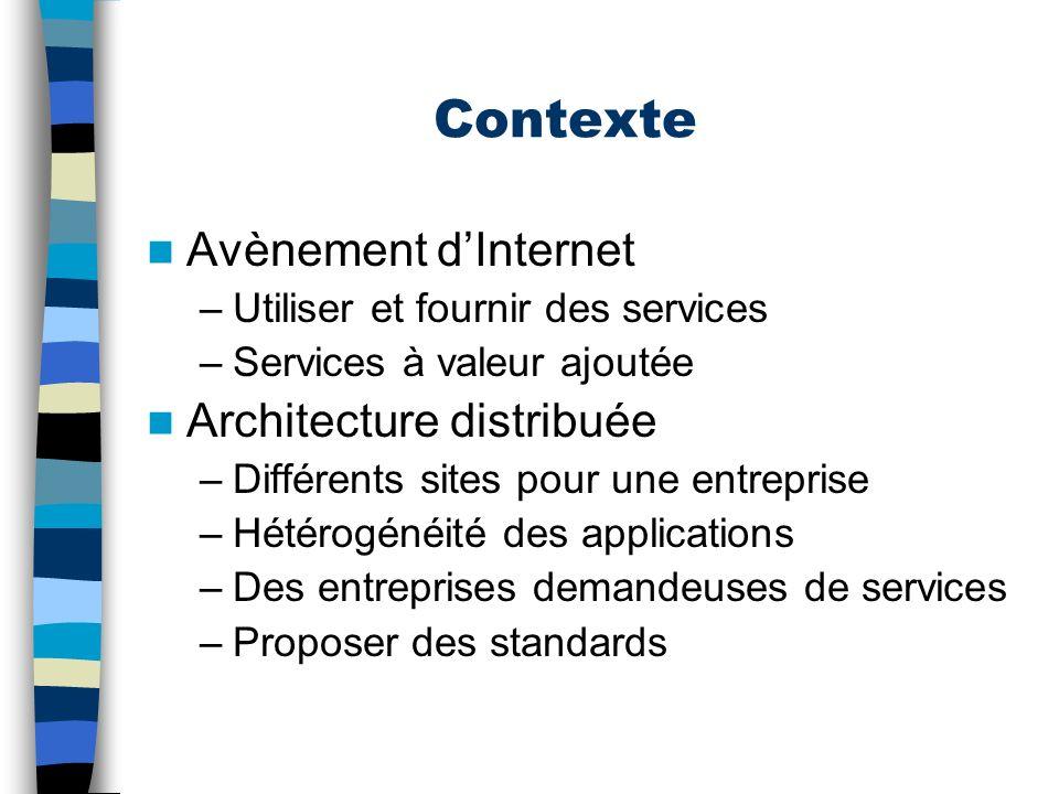 Contexte Avènement d'Internet Architecture distribuée