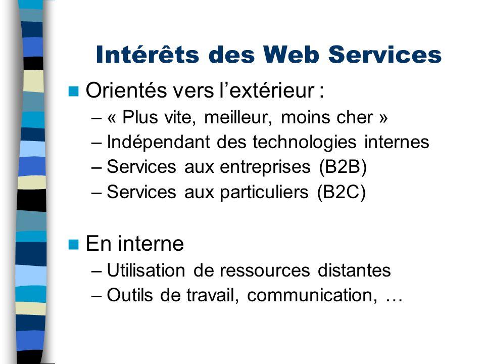 Intérêts des Web Services