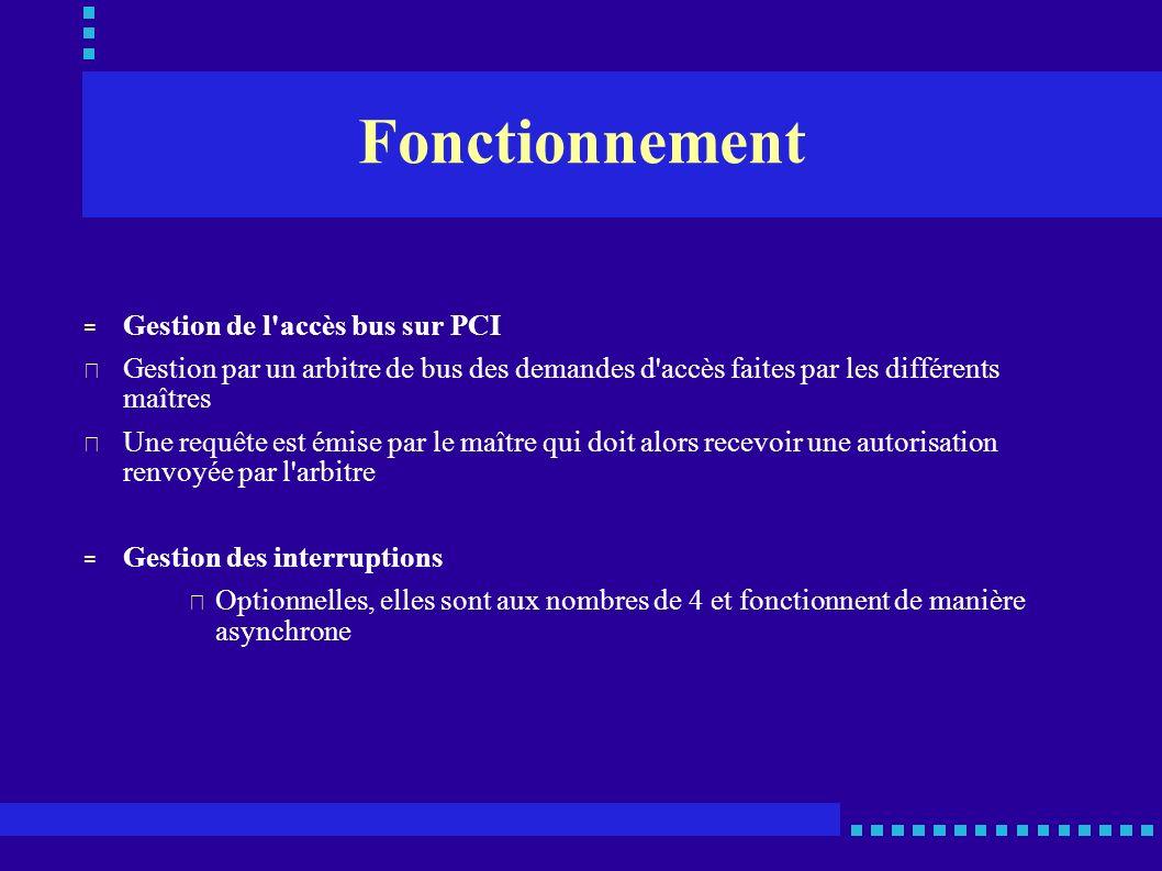 Fonctionnement Gestion de l accès bus sur PCI