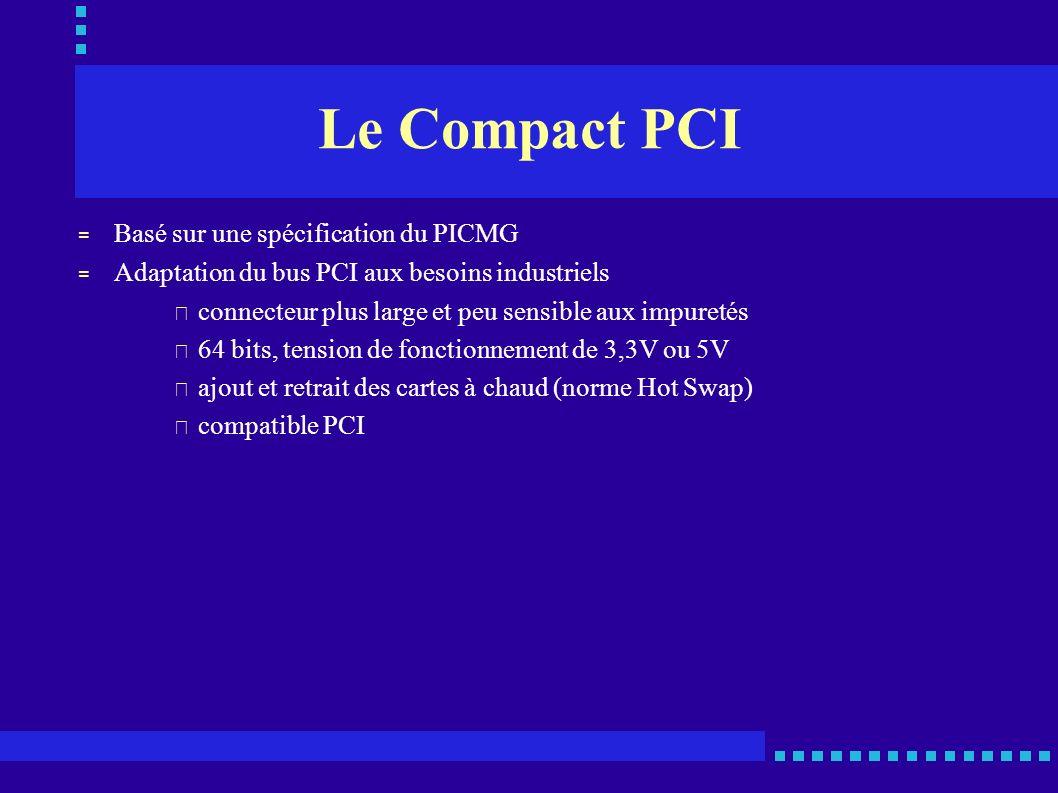 Le Compact PCI Basé sur une spécification du PICMG