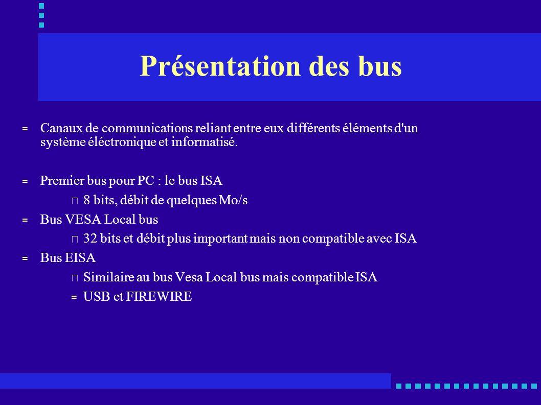 Présentation des bus Canaux de communications reliant entre eux différents éléments d un système éléctronique et informatisé.