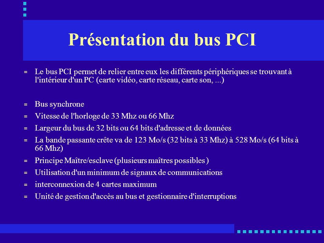 Présentation du bus PCI
