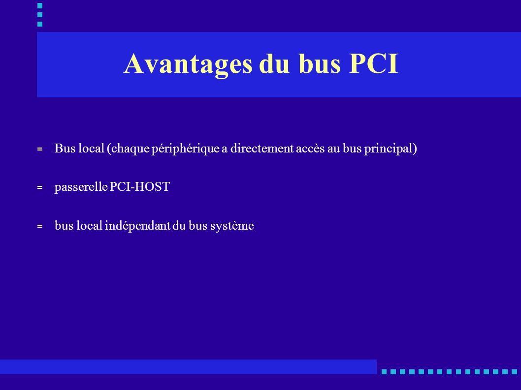 Avantages du bus PCI Bus local (chaque périphérique a directement accès au bus principal) passerelle PCI-HOST.