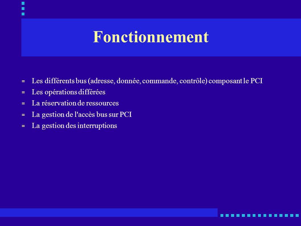 Fonctionnement Les différents bus (adresse, donnée, commande, contrôle) composant le PCI. Les opérations différées.