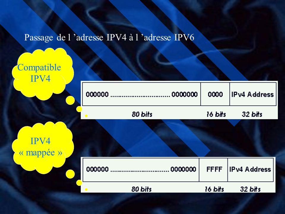 Passage de l 'adresse IPV4 à l 'adresse IPV6