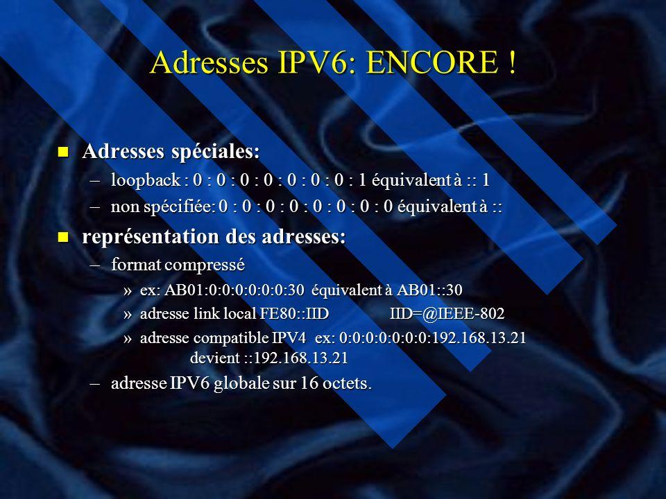 Adresses IPV6: ENCORE ! Adresses spéciales: