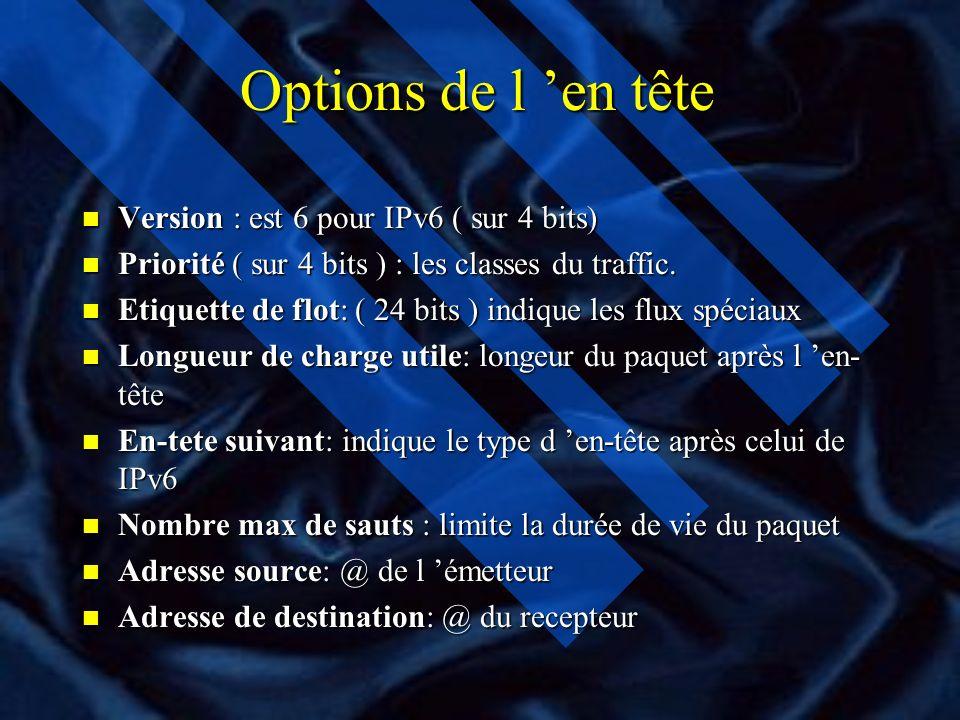 Options de l 'en tête Version : est 6 pour IPv6 ( sur 4 bits)