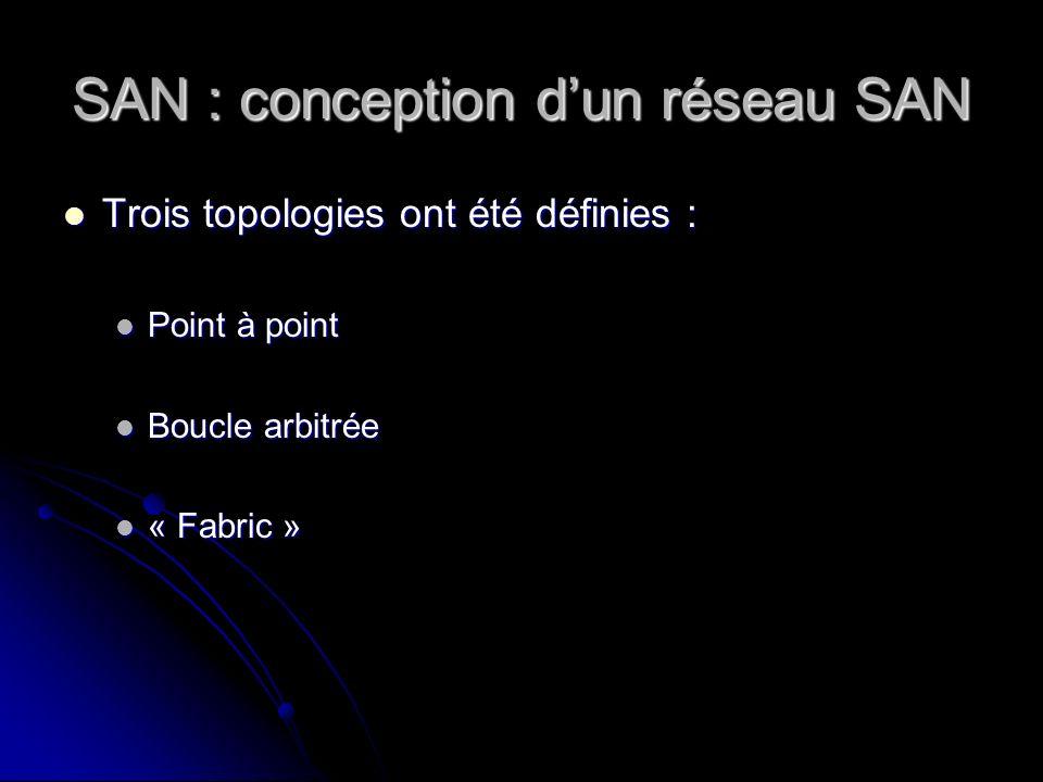 SAN : conception d'un réseau SAN