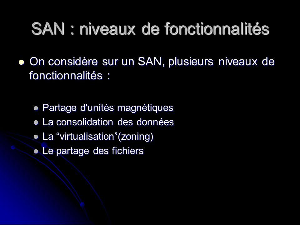 SAN : niveaux de fonctionnalités