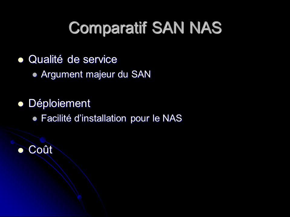 Comparatif SAN NAS Qualité de service Déploiement Coût