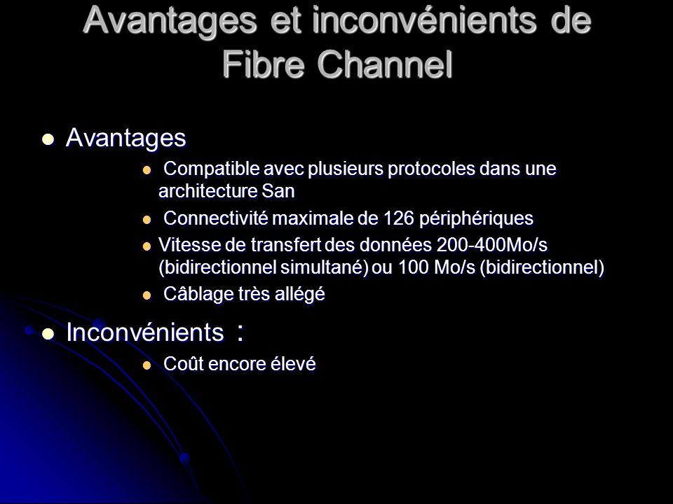 Avantages et inconvénients de Fibre Channel