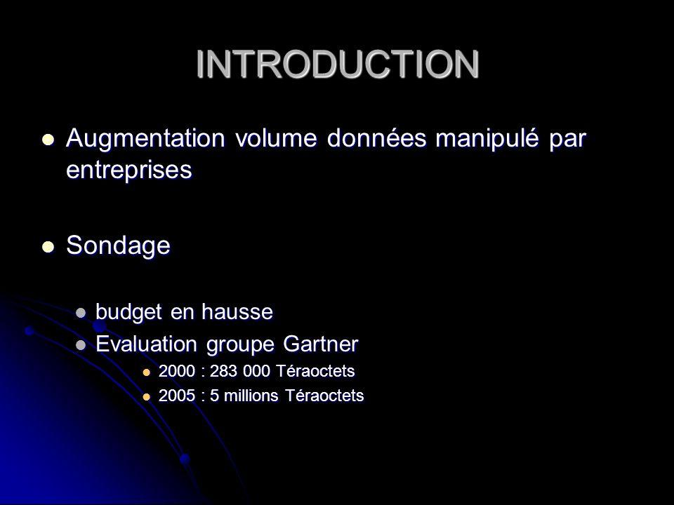 INTRODUCTION Augmentation volume données manipulé par entreprises