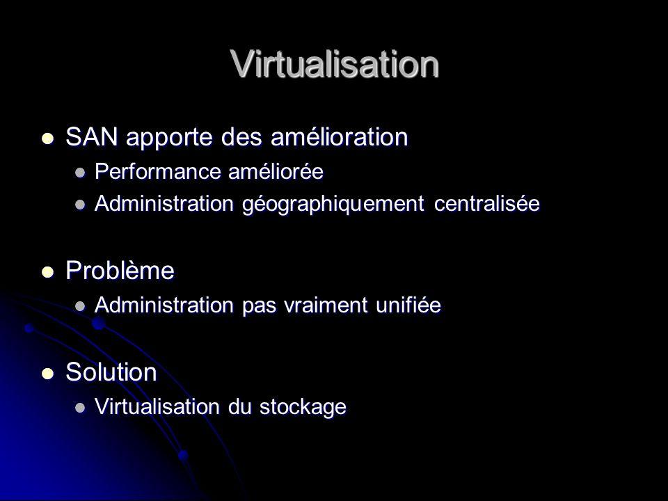 Virtualisation SAN apporte des amélioration Problème Solution