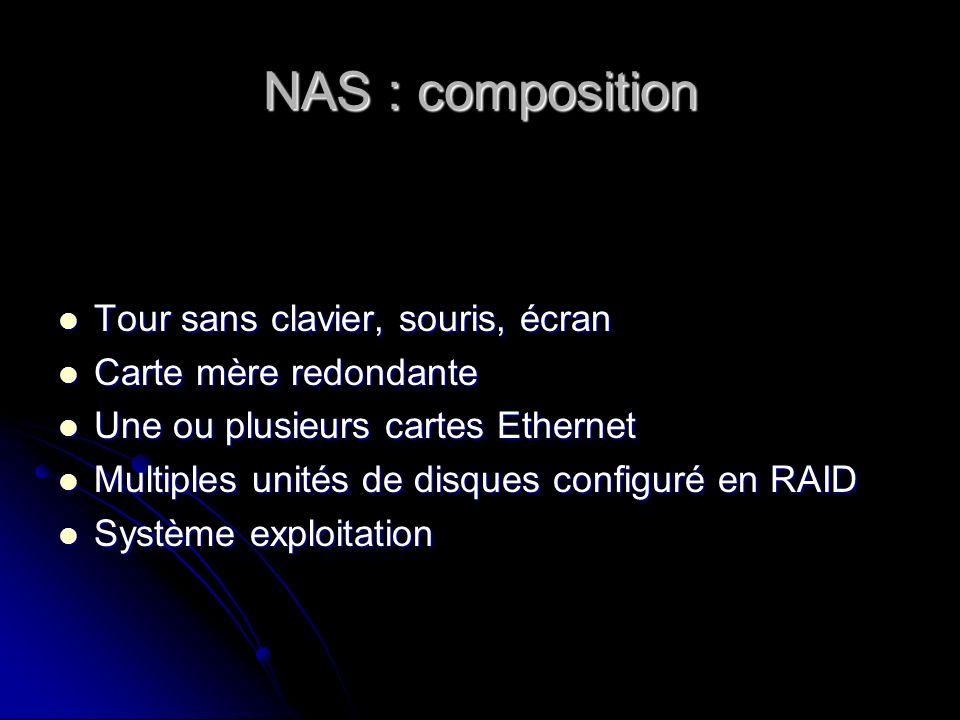 NAS : composition Tour sans clavier, souris, écran