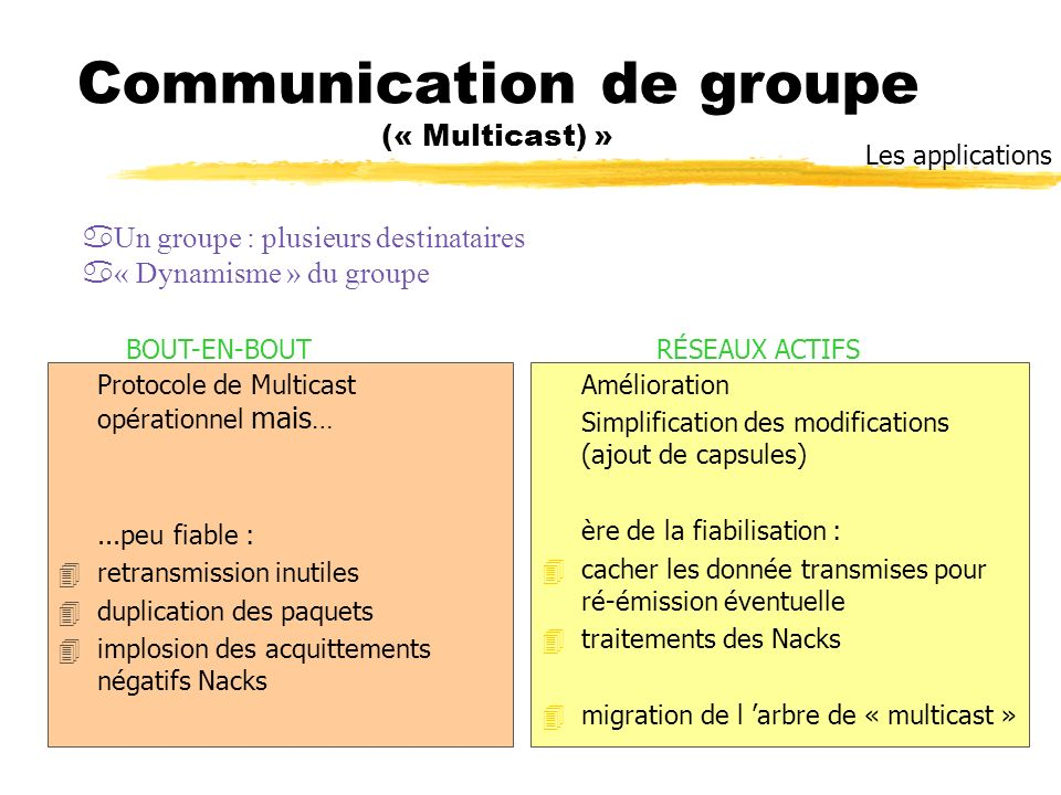 Communication de groupe (« Multicast) »