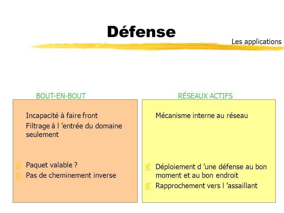 Défense Les applications BOUT-EN-BOUT RÉSEAUX ACTIFS