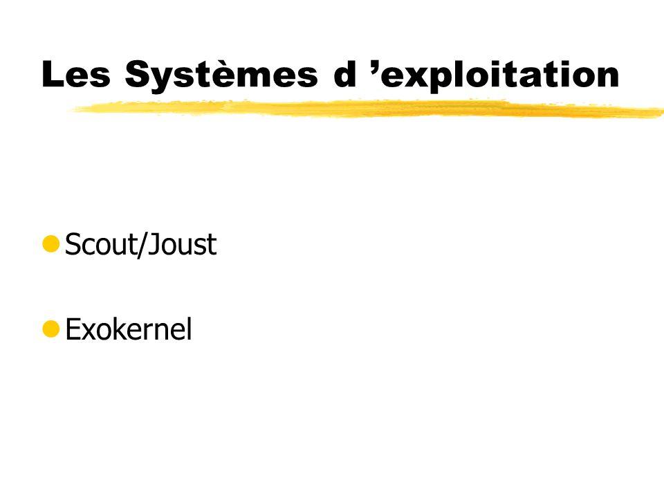 Les Systèmes d 'exploitation