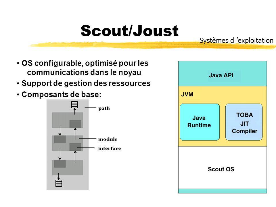 Scout/Joust Systèmes d 'exploitation. • OS configurable, optimisé pour les communications dans le noyau.
