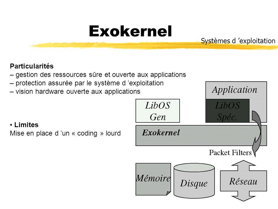 Exokernel Systèmes d 'exploitation Particularités