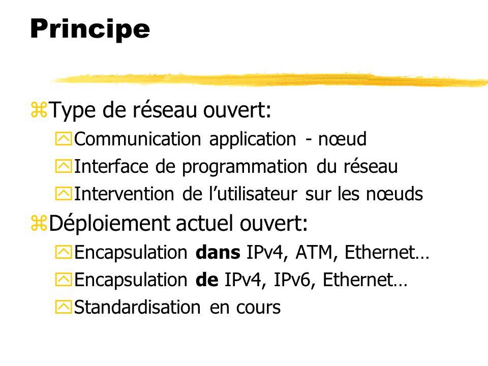 Principe Type de réseau ouvert: Déploiement actuel ouvert: