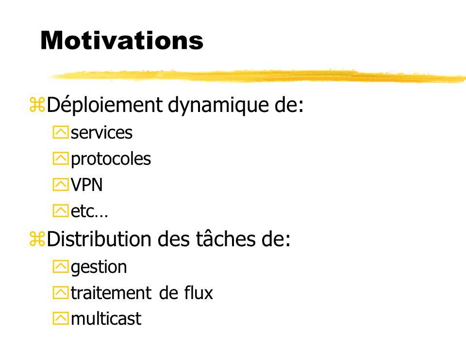 Motivations Déploiement dynamique de: Distribution des tâches de: