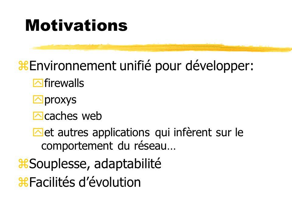 Motivations Environnement unifié pour développer:
