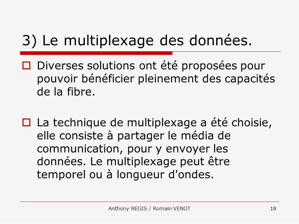 3) Le multiplexage des données.