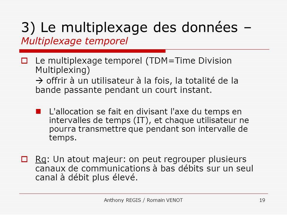 3) Le multiplexage des données – Multiplexage temporel
