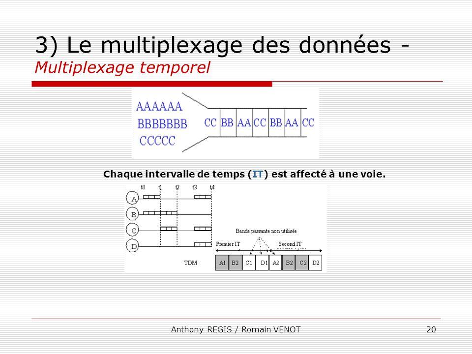 3) Le multiplexage des données - Multiplexage temporel