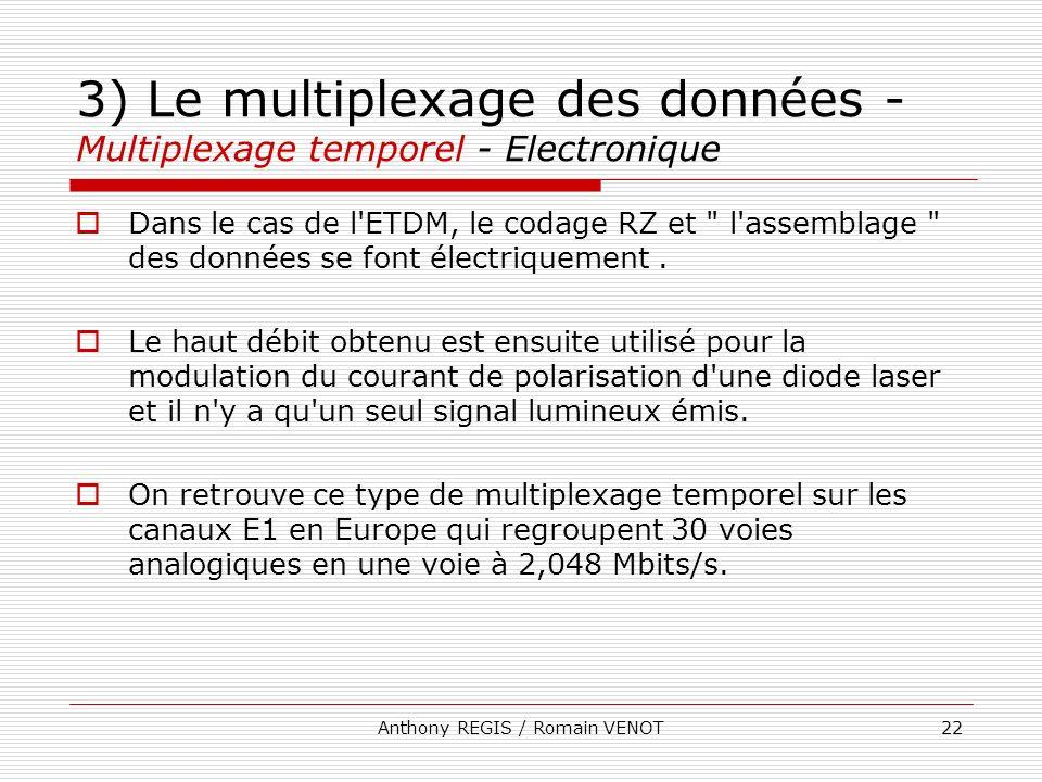 3) Le multiplexage des données - Multiplexage temporel - Electronique