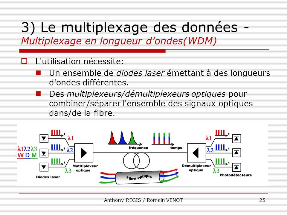 3) Le multiplexage des données - Multiplexage en longueur d'ondes(WDM)