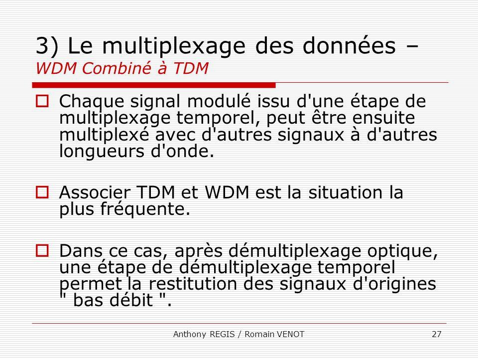 3) Le multiplexage des données – WDM Combiné à TDM
